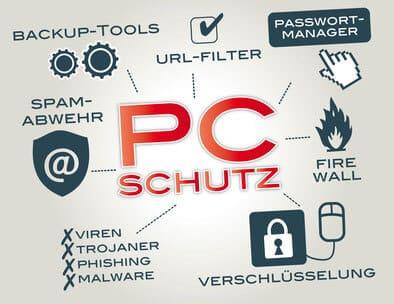 pc schutz