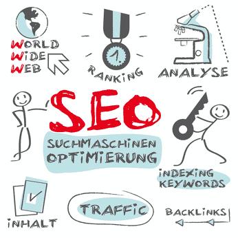 Seo Plugins für WordPress